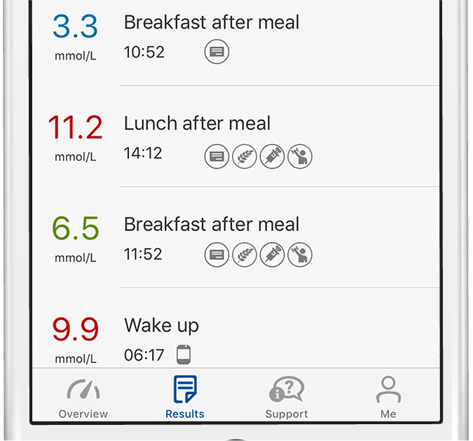 Rightest Care App diary screen
